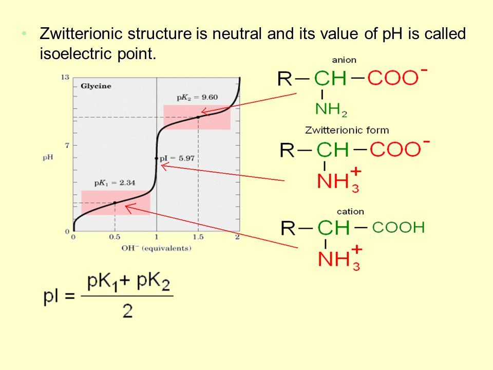 Zwitterionic structure is neutral and its value of pH is called isoelectric point.