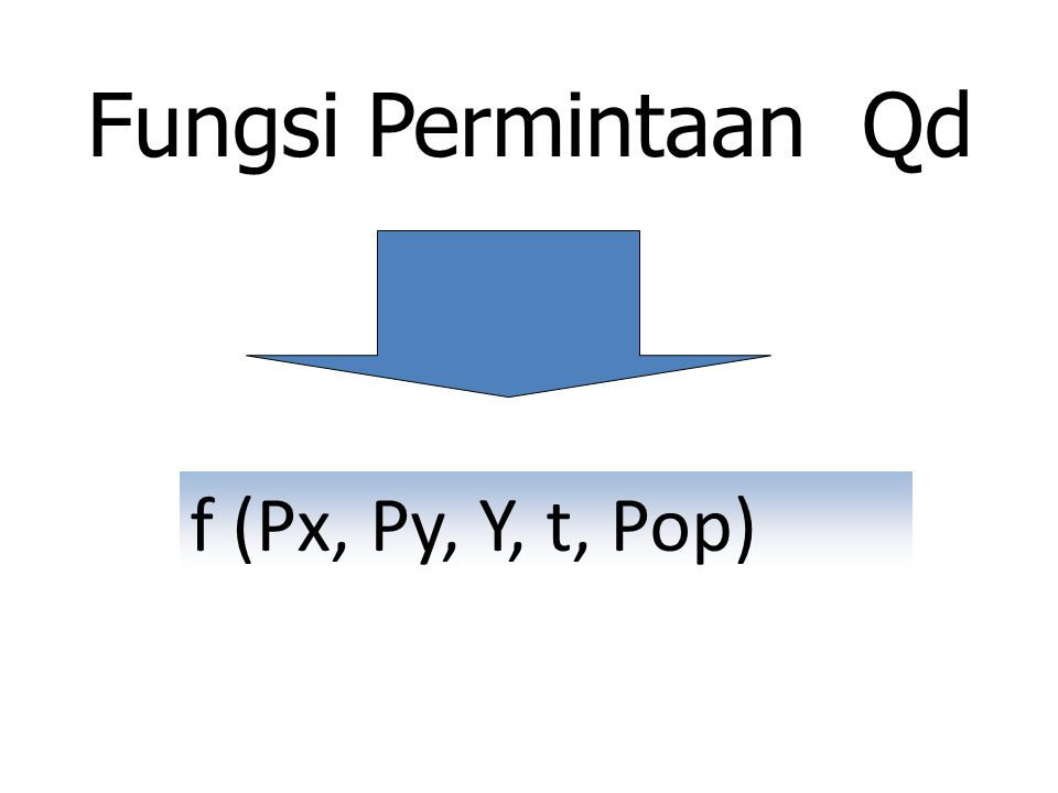 Fungsi Permintaan Qd f (Px, Py, Y, t, Pop)