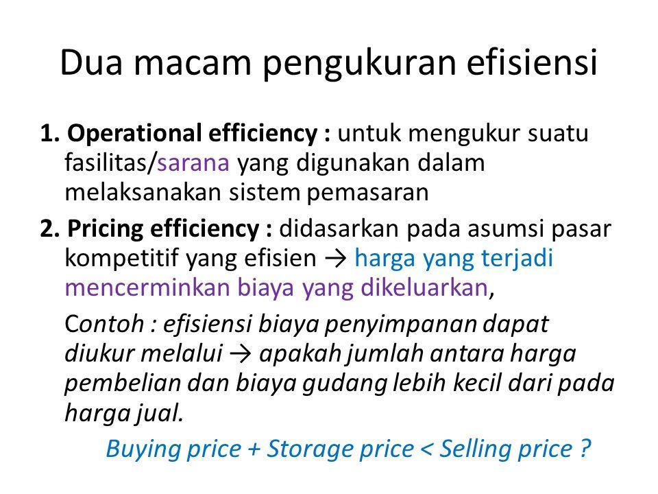 Dua macam pengukuran efisiensi