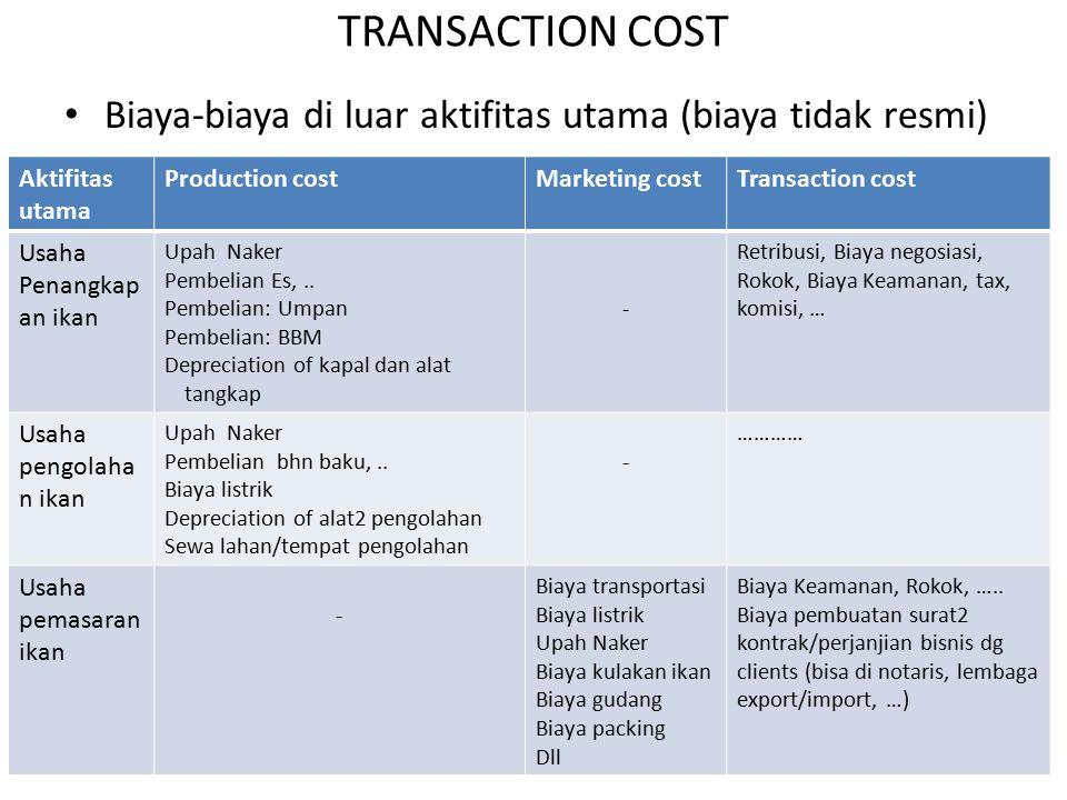 TRANSACTION COST Biaya-biaya di luar aktifitas utama (biaya tidak resmi) Aktifitas utama. Production cost.