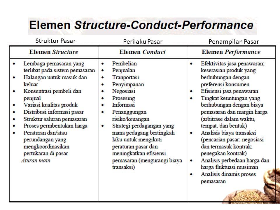 Struktur Pasar Perilaku Pasar Penampilan Pasar