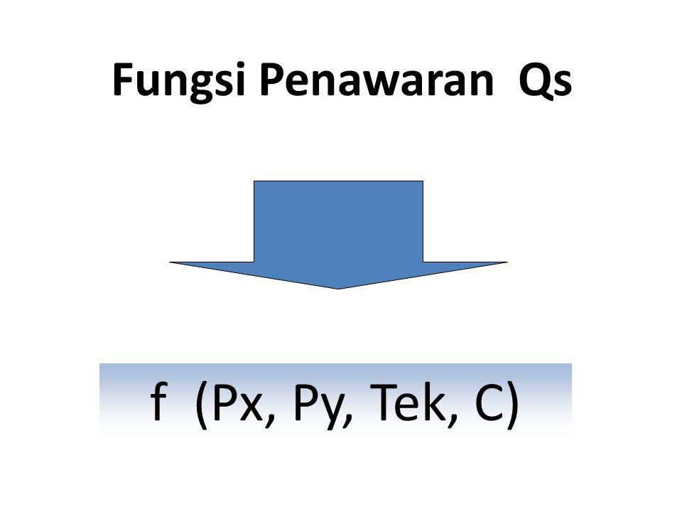 Fungsi Penawaran Qs f (Px, Py, Tek, C)