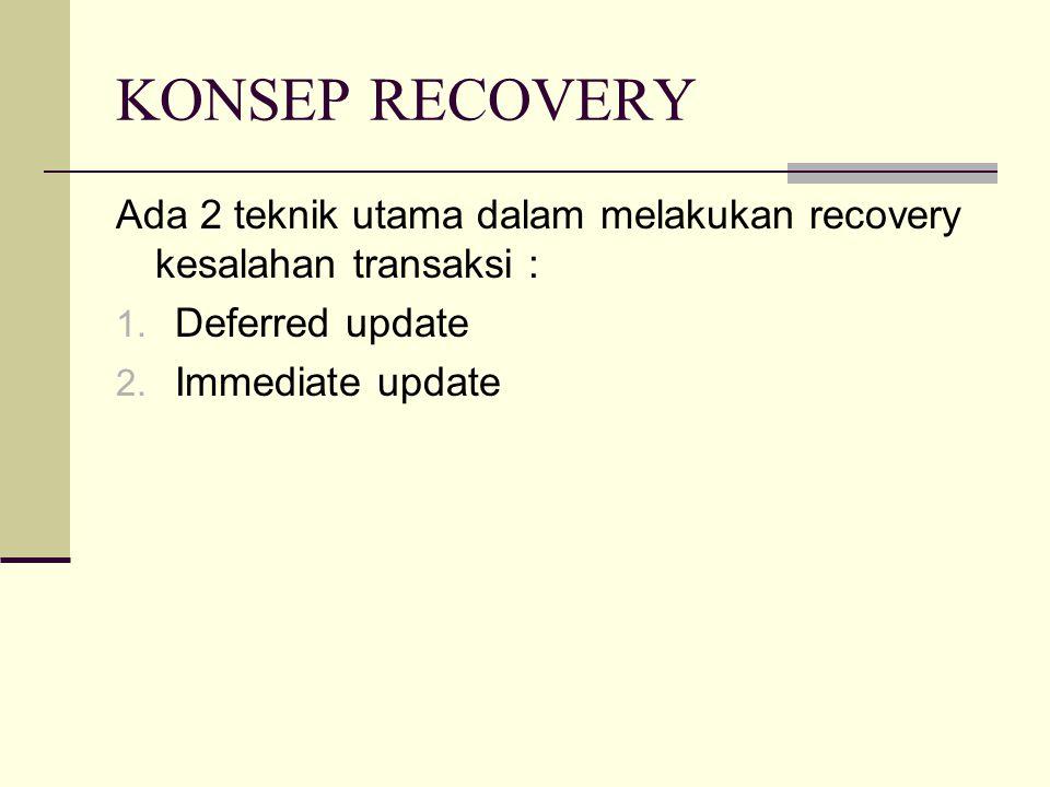 KONSEP RECOVERY Ada 2 teknik utama dalam melakukan recovery kesalahan transaksi : Deferred update.