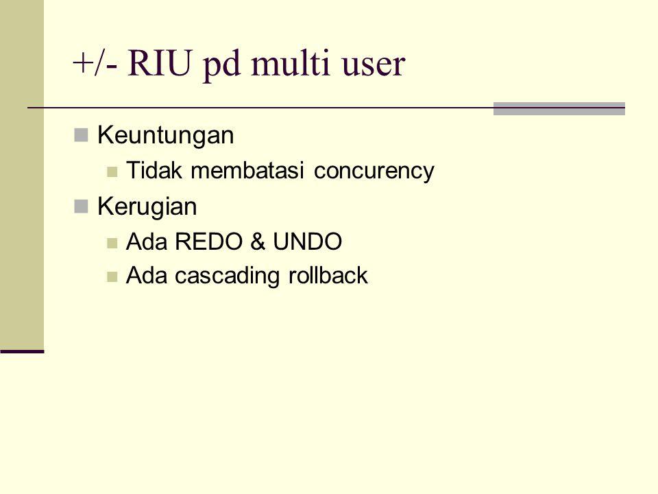 +/- RIU pd multi user Keuntungan Kerugian Tidak membatasi concurency