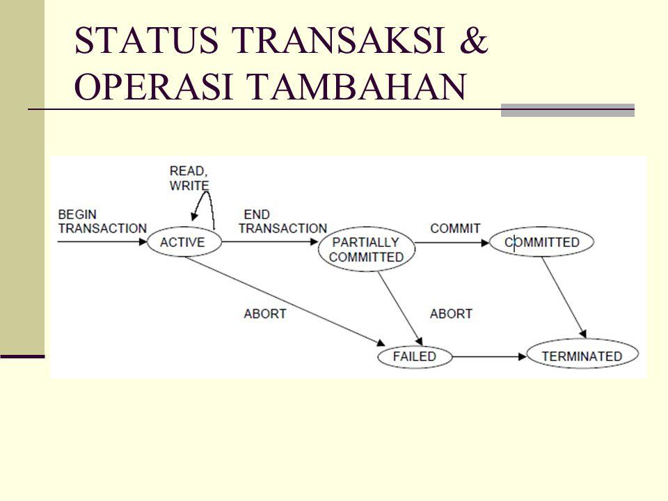 STATUS TRANSAKSI & OPERASI TAMBAHAN