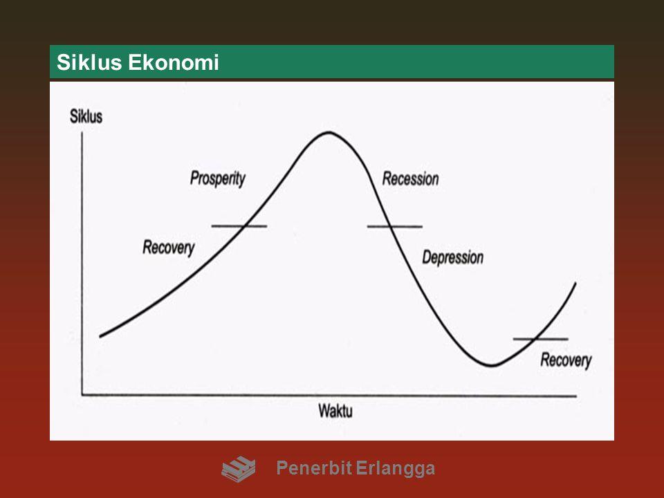 Siklus Ekonomi Penerbit Erlangga