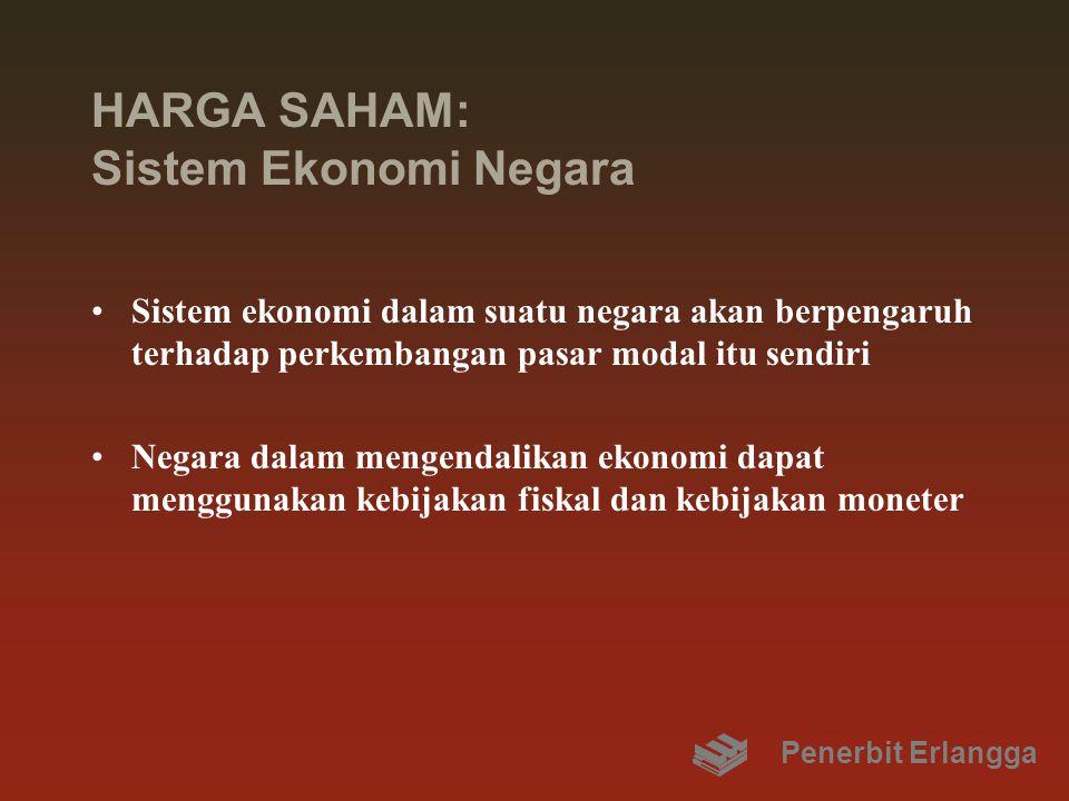 HARGA SAHAM: Sistem Ekonomi Negara