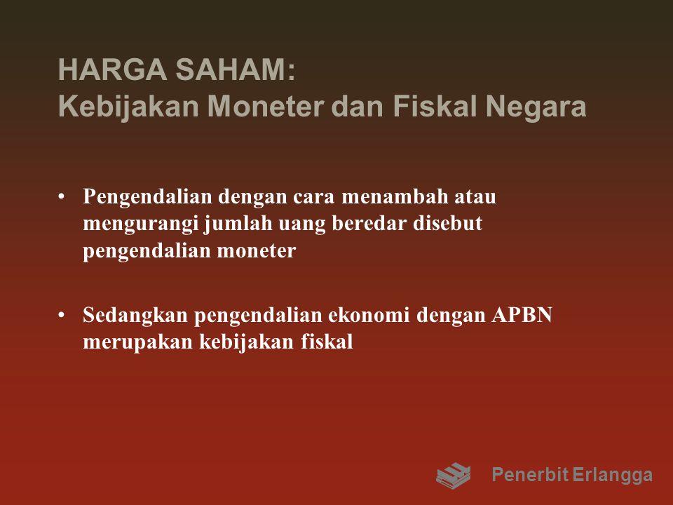HARGA SAHAM: Kebijakan Moneter dan Fiskal Negara