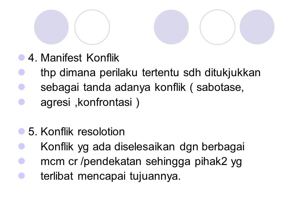 4. Manifest Konflik thp dimana perilaku tertentu sdh ditukjukkan. sebagai tanda adanya konflik ( sabotase,
