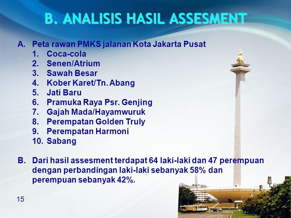 B. ANALISIS HASIL ASSESMENT