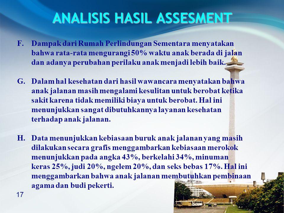 ANALISIS HASIL ASSESMENT