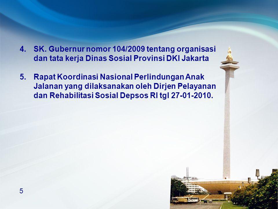SK. Gubernur nomor 104/2009 tentang organisasi dan tata kerja Dinas Sosial Provinsi DKI Jakarta