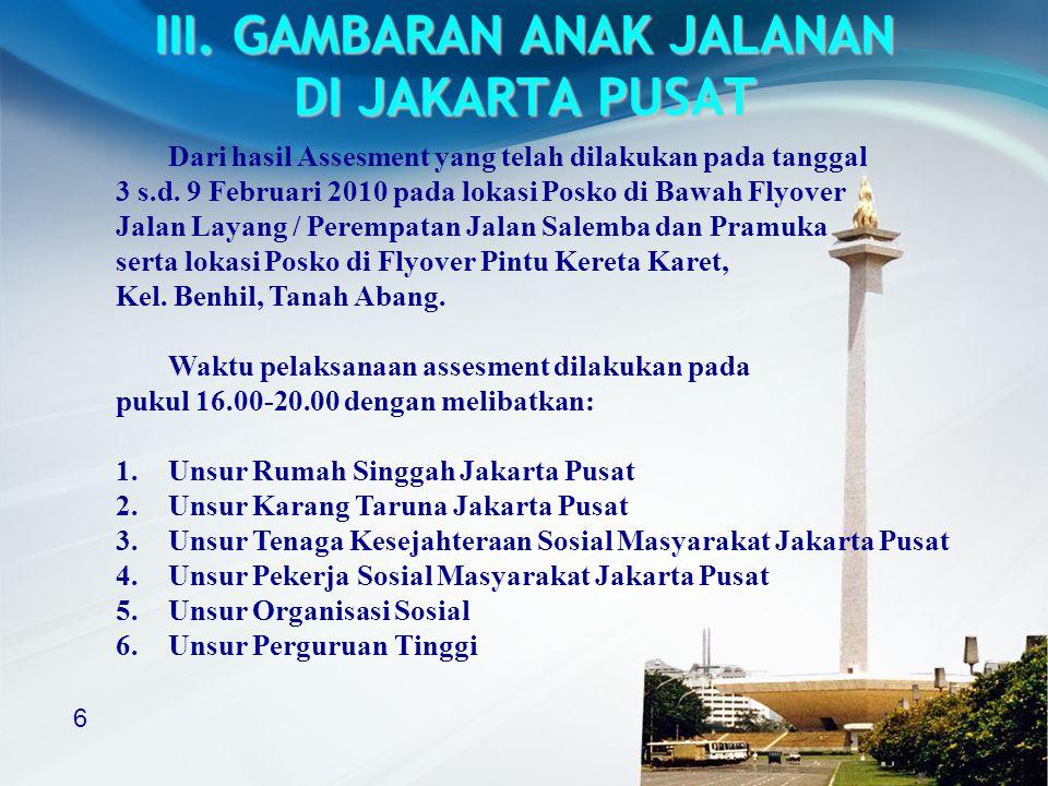 III. GAMBARAN ANAK JALANAN DI JAKARTA PUSAT