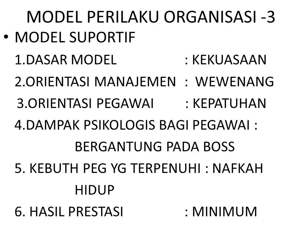 MODEL PERILAKU ORGANISASI -3