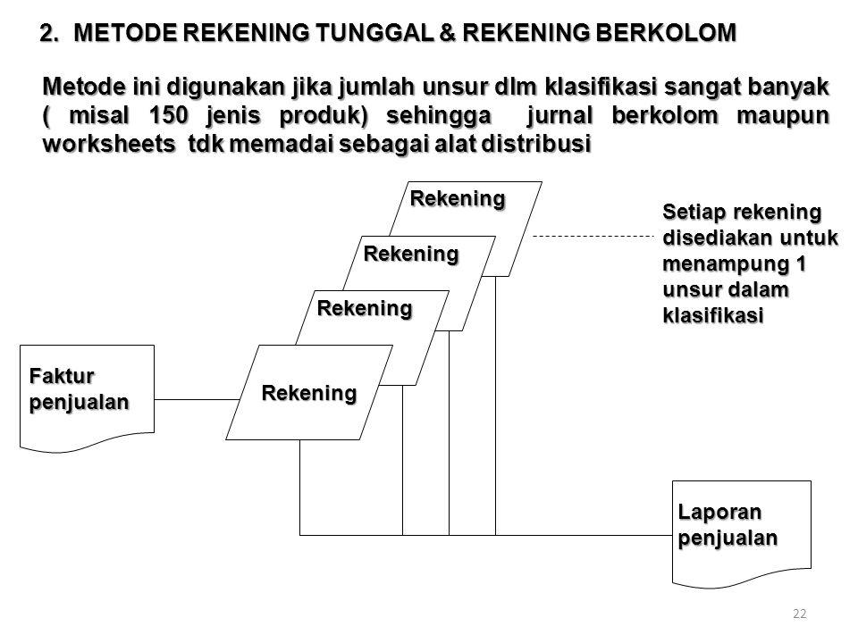 2. METODE REKENING TUNGGAL & REKENING BERKOLOM