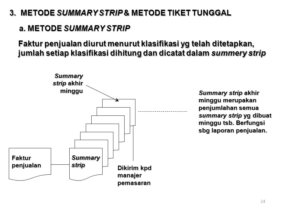 3. METODE SUMMARY STRIP & METODE TIKET TUNGGAL