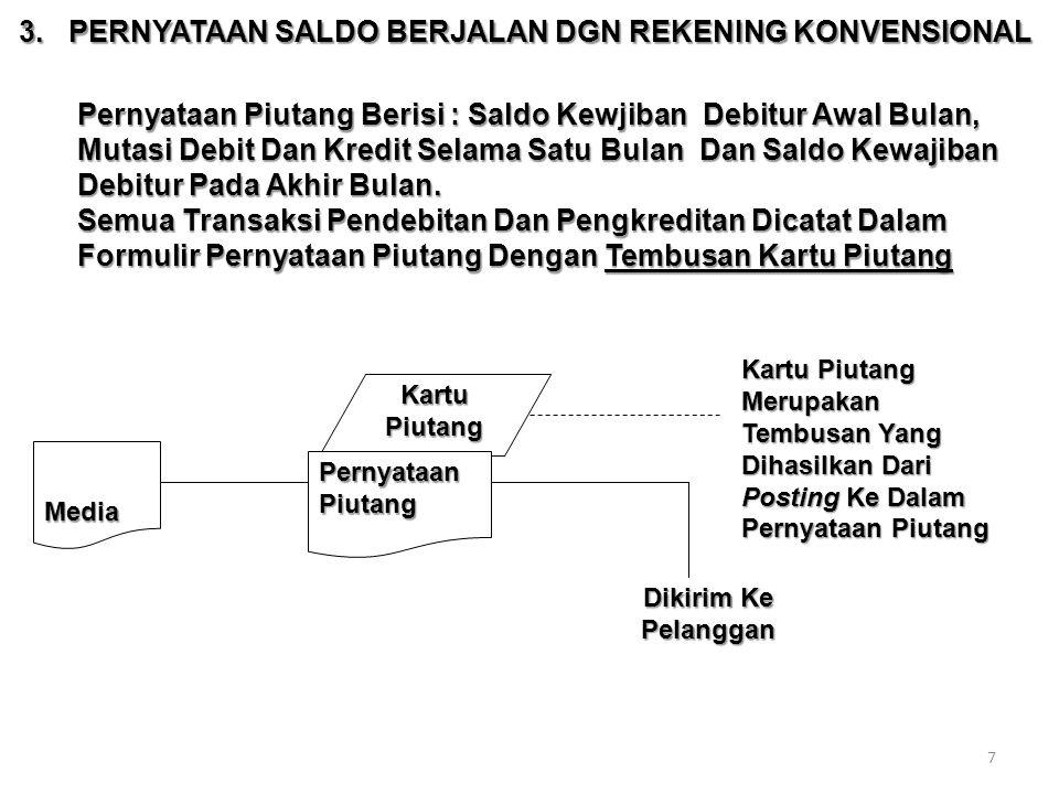 3. PERNYATAAN SALDO BERJALAN DGN REKENING KONVENSIONAL