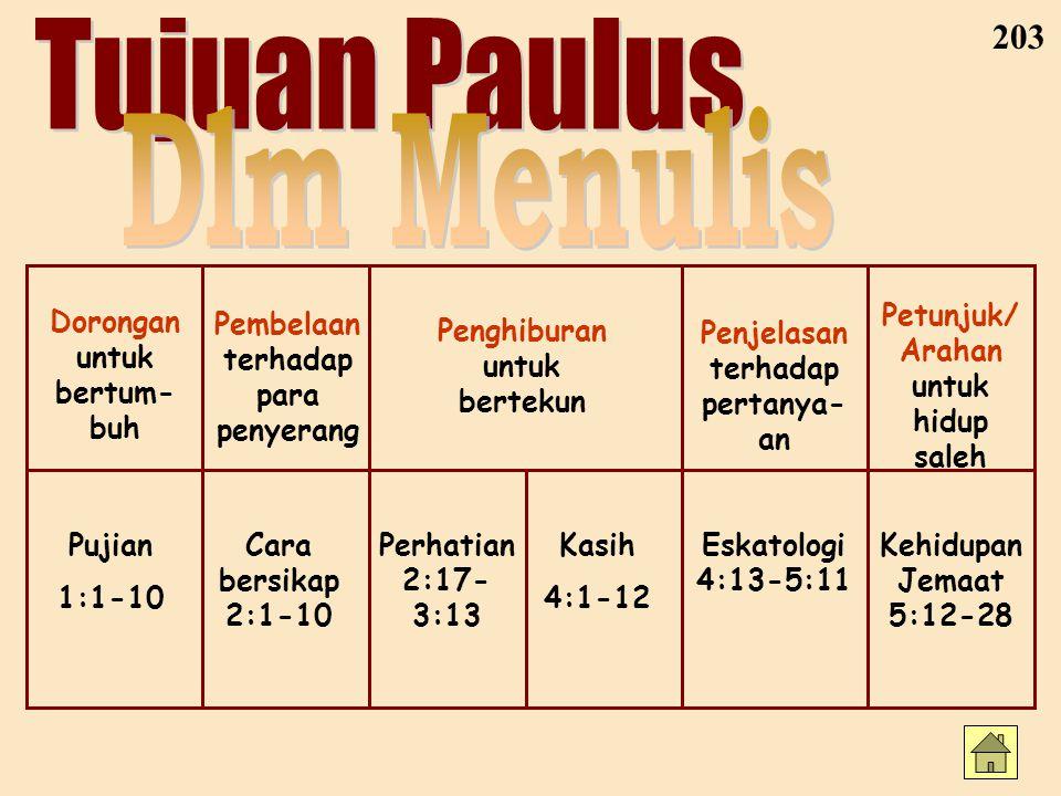 Tujuan Paulus Dlm Menulis 203 Petunjuk/Arahan untuk hidup saleh