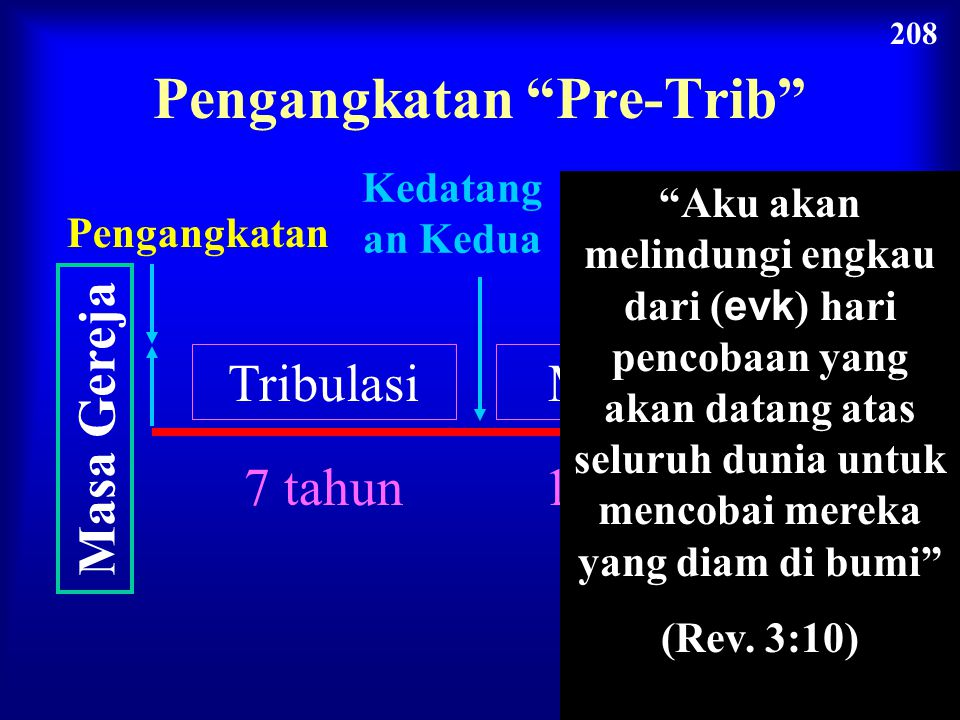 Pengangkatan Pre-Trib