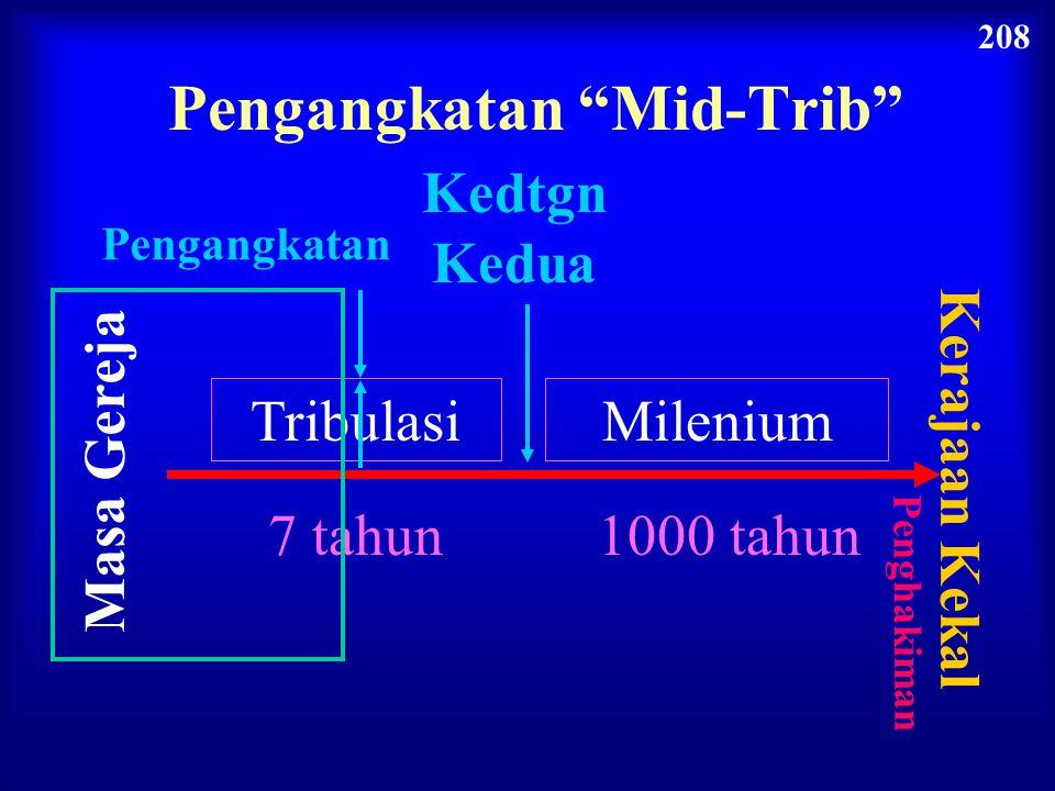 Pengangkatan Mid-Trib