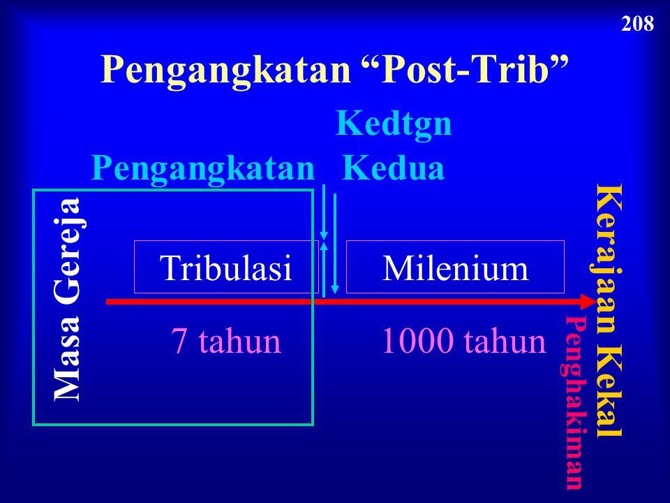 Pengangkatan Post-Trib