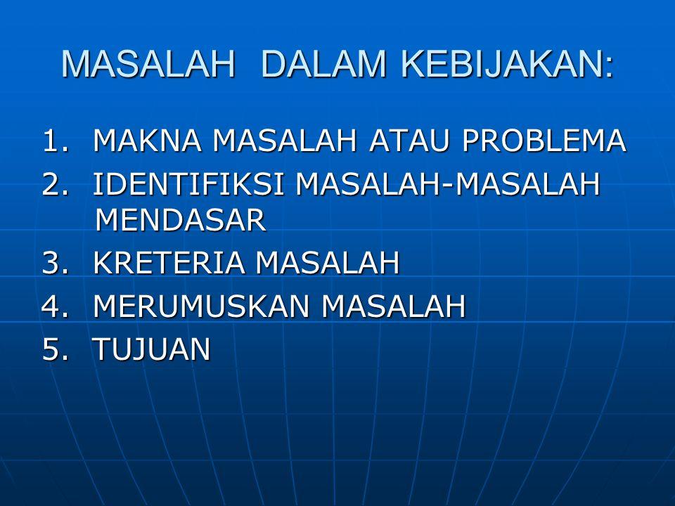 MASALAH DALAM KEBIJAKAN: