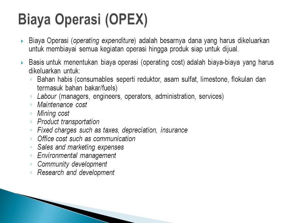 Biaya Operasi (OPEX)
