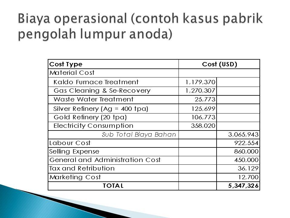 Biaya operasional (contoh kasus pabrik pengolah lumpur anoda)