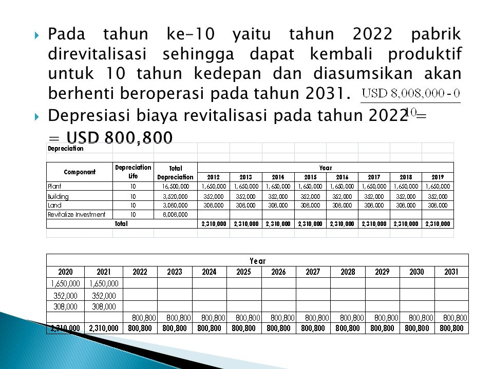 Pada tahun ke-10 yaitu tahun 2022 pabrik direvitalisasi sehingga dapat kembali produktif untuk 10 tahun kedepan dan diasumsikan akan berhenti beroperasi pada tahun 2031.