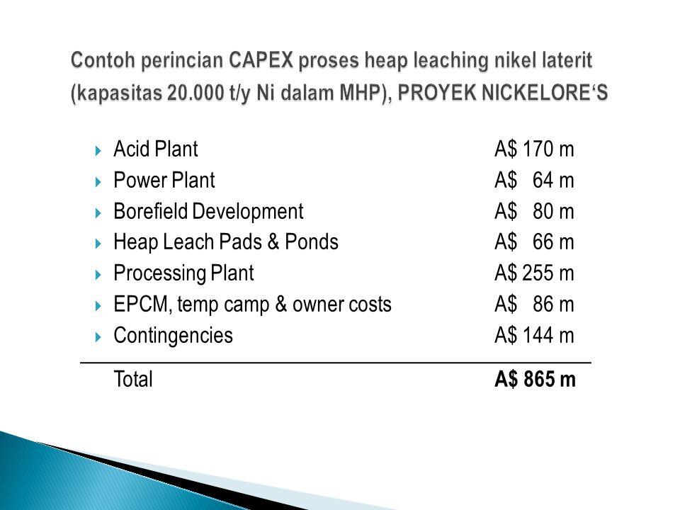 Contoh perincian CAPEX proses heap leaching nikel laterit (kapasitas 20.000 t/y Ni dalam MHP), PROYEK NICKELORE'S