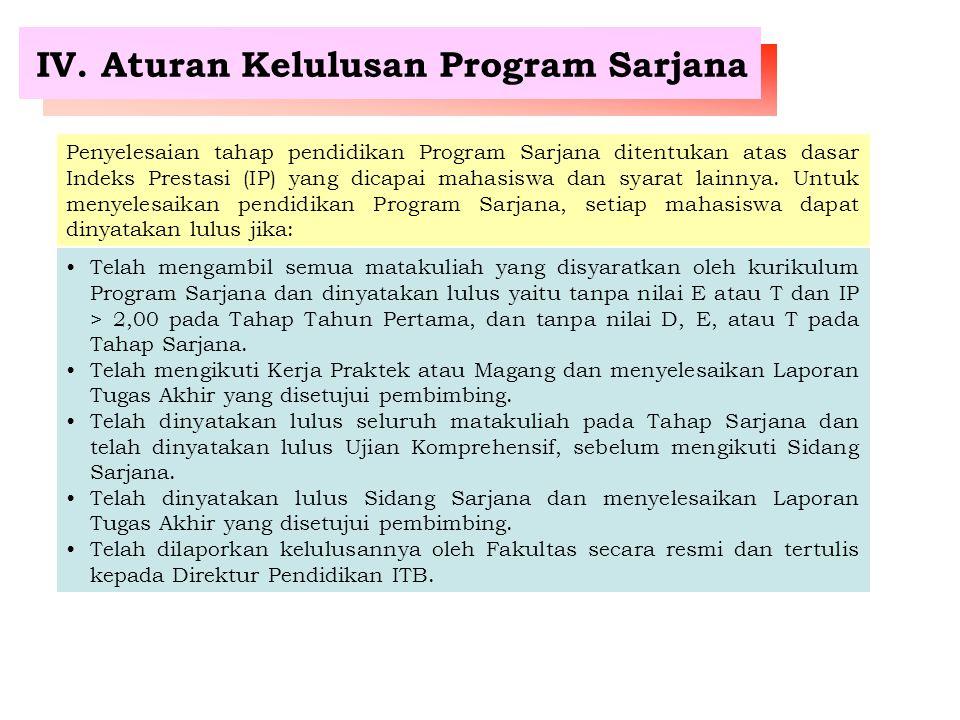IV. Aturan Kelulusan Program Sarjana