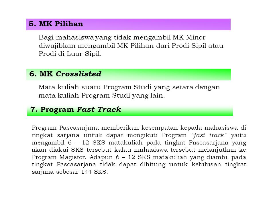 5. MK Pilihan 6. MK Crosslisted 7. Program Fast Track