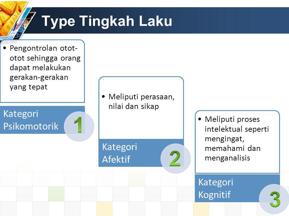 1 2 3 Type Tingkah Laku Psikomotorik Kategori