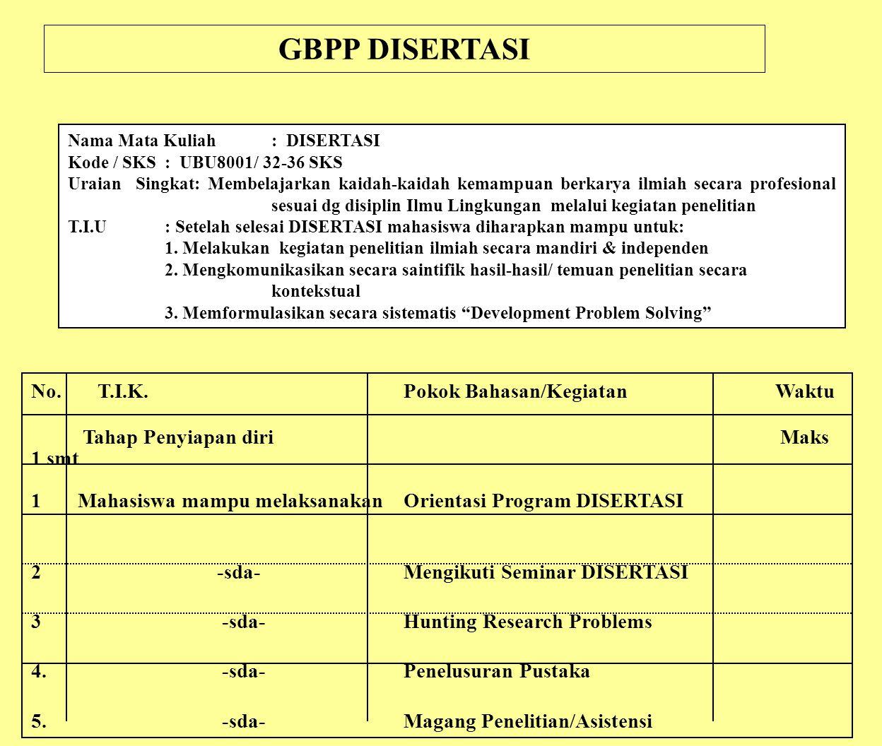 GBPP DISERTASI No. T.I.K. Pokok Bahasan/Kegiatan Waktu