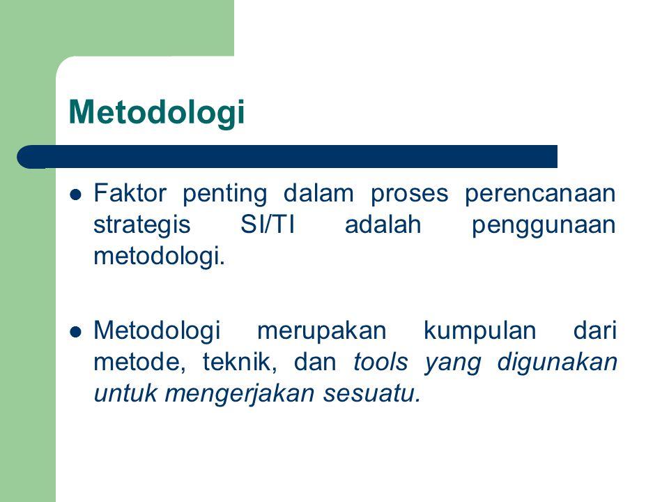 Metodologi Faktor penting dalam proses perencanaan strategis SI/TI adalah penggunaan metodologi.