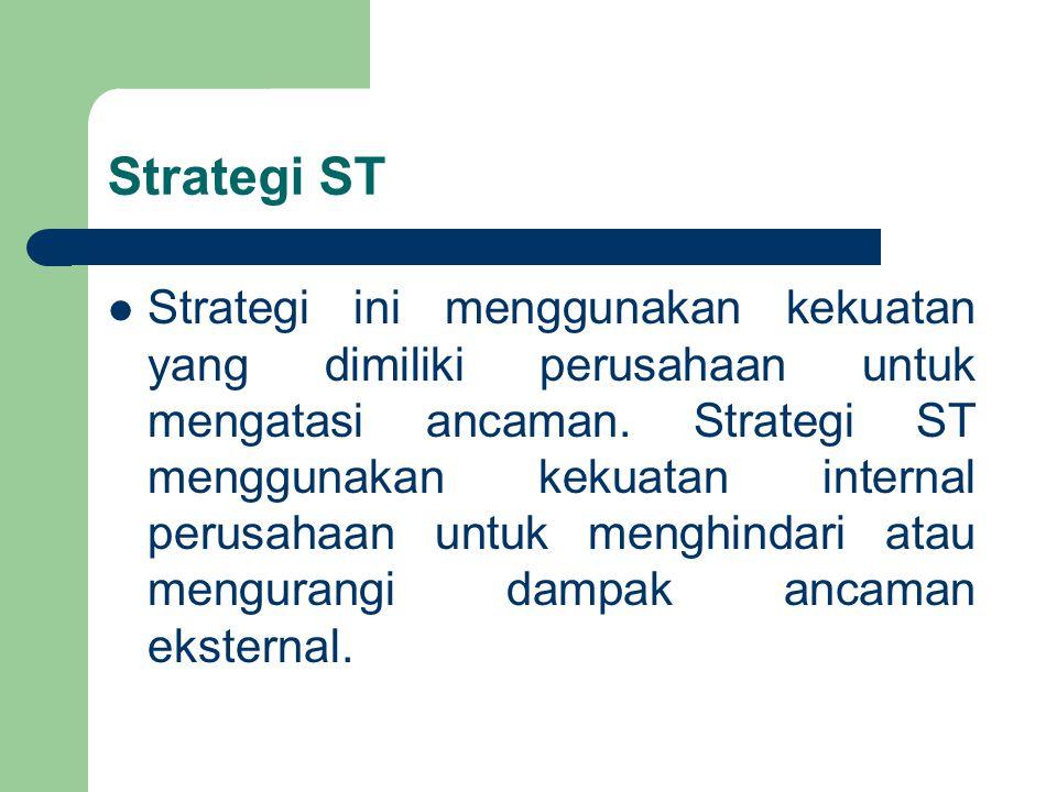 Strategi ST