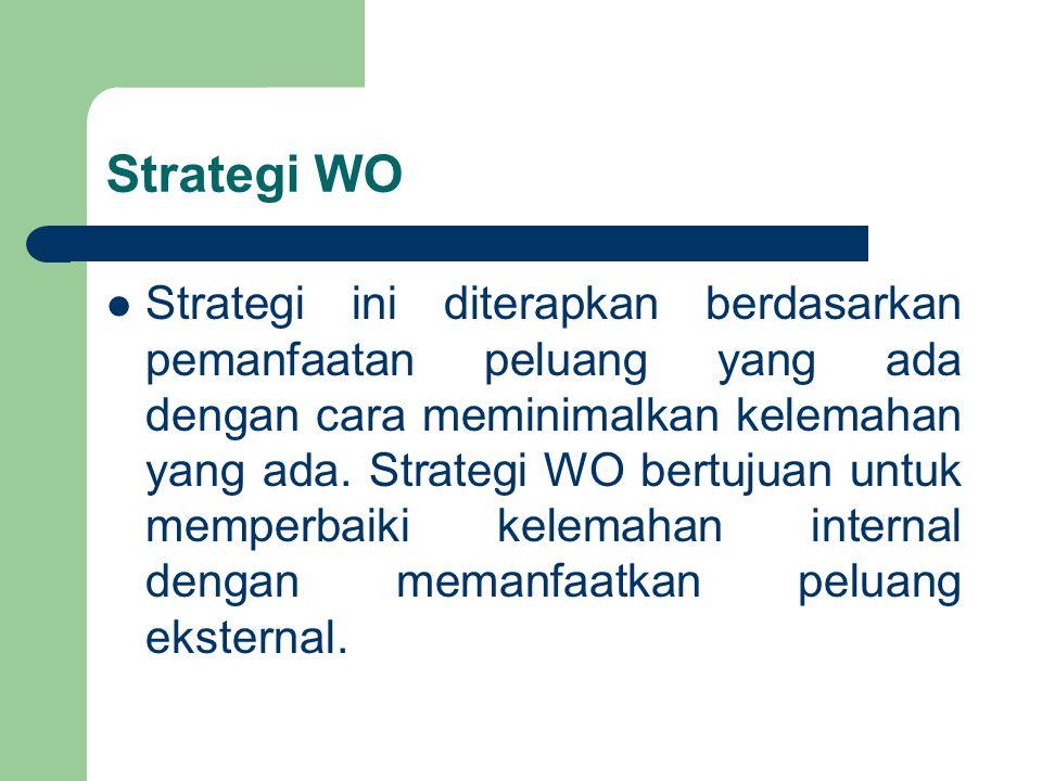 Strategi WO
