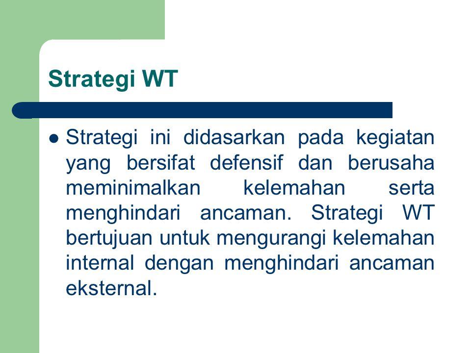 Strategi WT