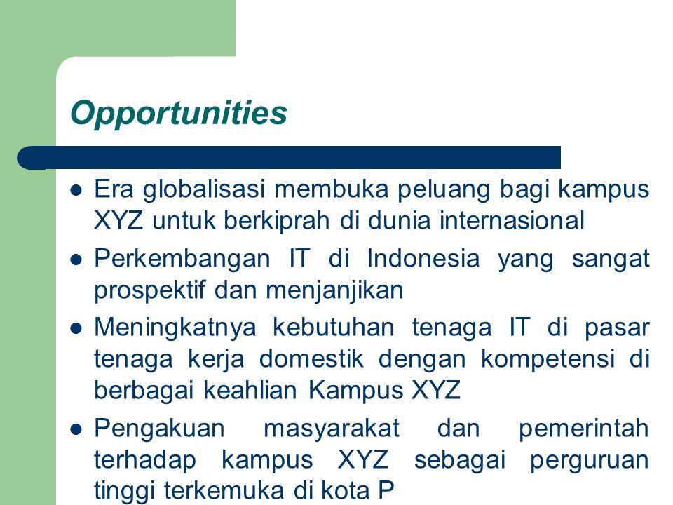 Opportunities Era globalisasi membuka peluang bagi kampus XYZ untuk berkiprah di dunia internasional.