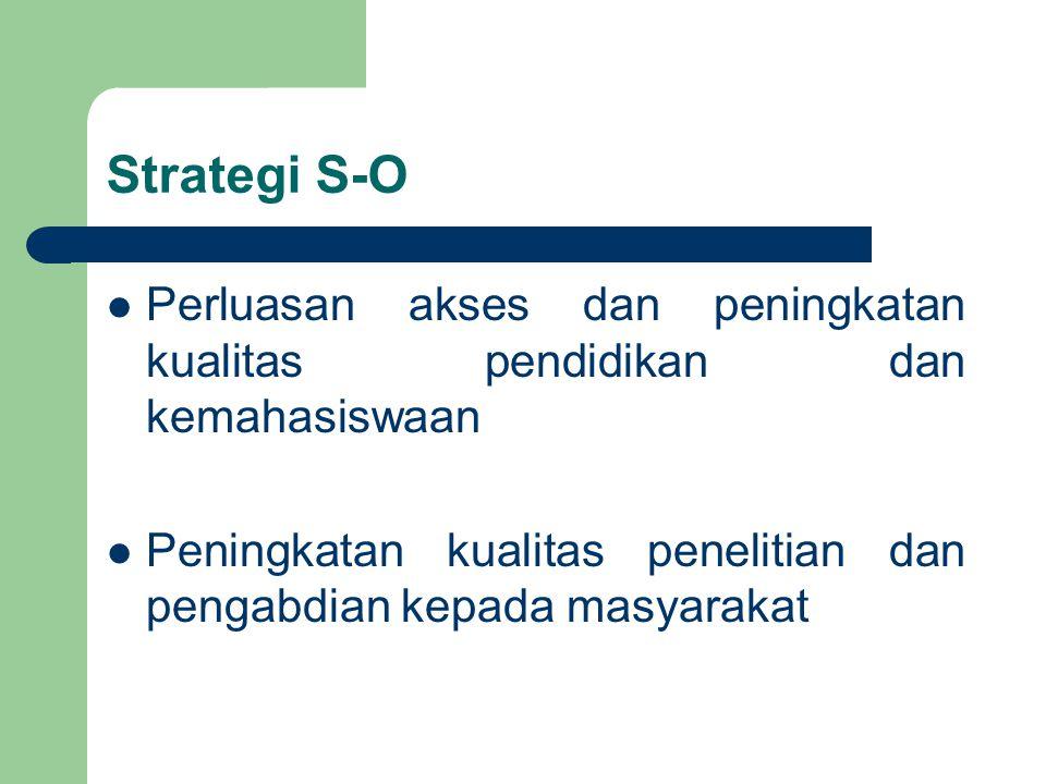 Strategi S-O Perluasan akses dan peningkatan kualitas pendidikan dan kemahasiswaan.