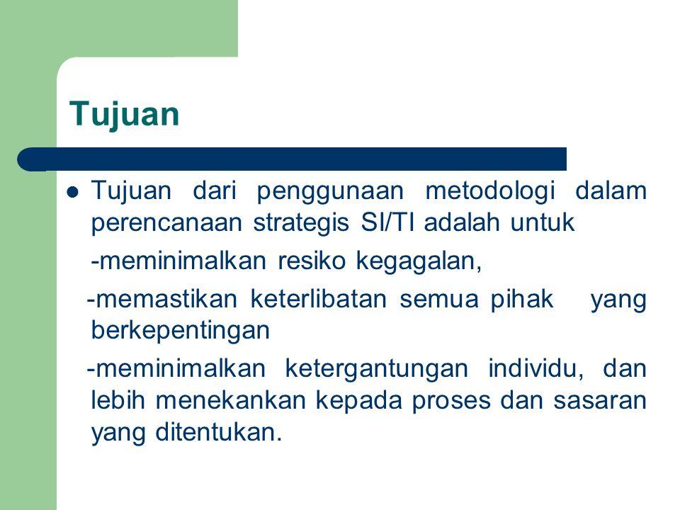 Tujuan Tujuan dari penggunaan metodologi dalam perencanaan strategis SI/TI adalah untuk. -meminimalkan resiko kegagalan,