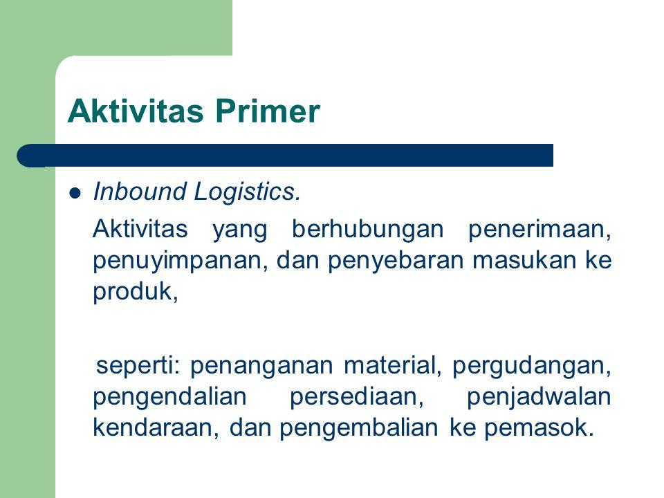 Aktivitas Primer Inbound Logistics.