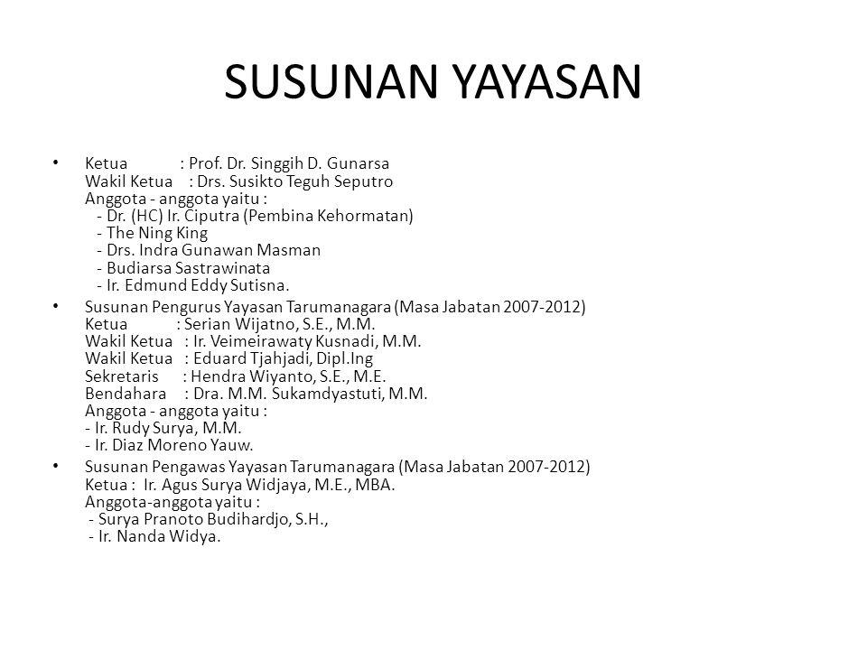 SUSUNAN YAYASAN