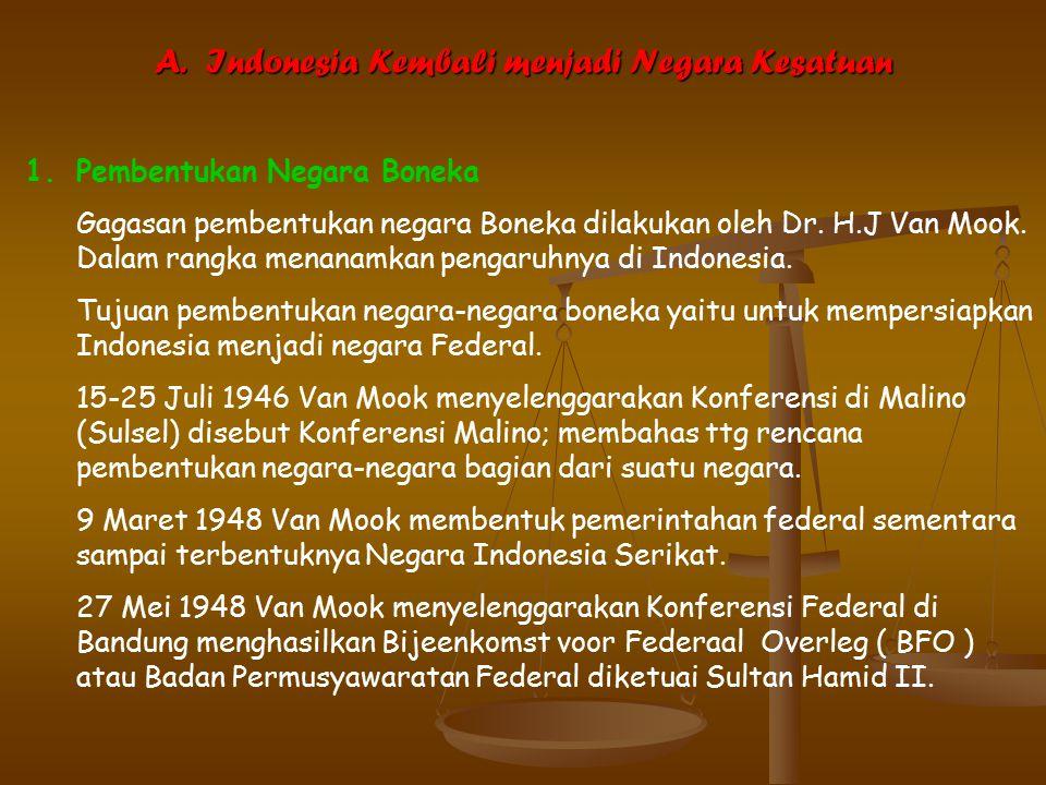 A. Indonesia Kembali menjadi Negara Kesatuan