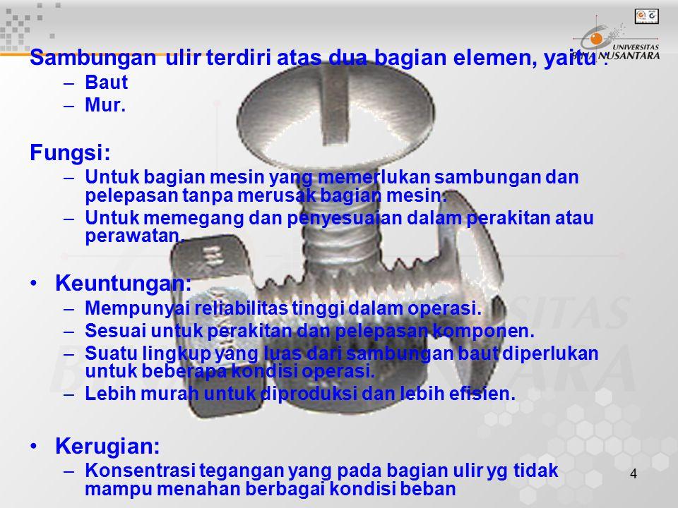 Sambungan ulir terdiri atas dua bagian elemen, yaitu :
