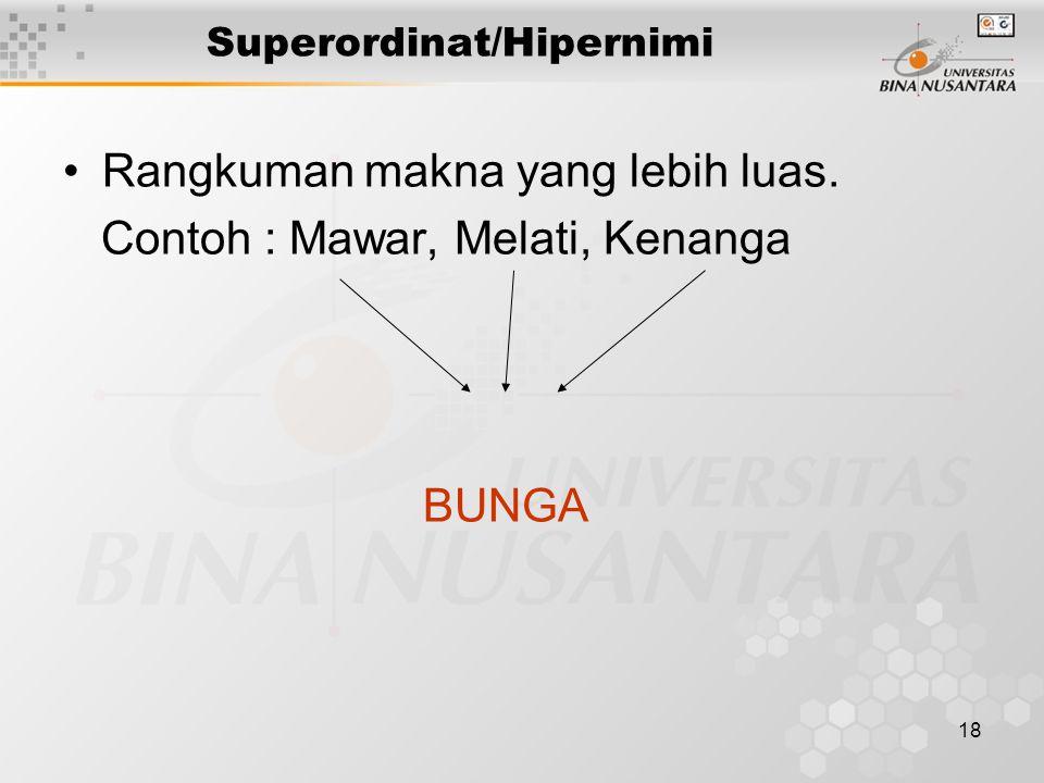Superordinat/Hipernimi