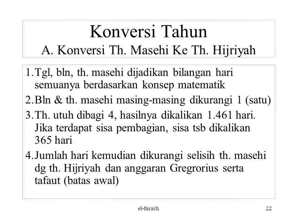 Konversi Tahun A. Konversi Th. Masehi Ke Th. Hijriyah