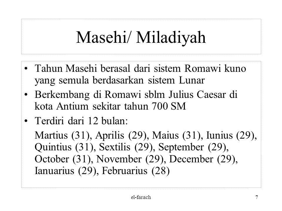 Masehi/ Miladiyah Tahun Masehi berasal dari sistem Romawi kuno yang semula berdasarkan sistem Lunar.