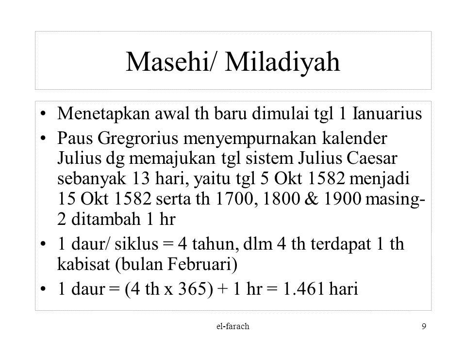 Masehi/ Miladiyah Menetapkan awal th baru dimulai tgl 1 Ianuarius