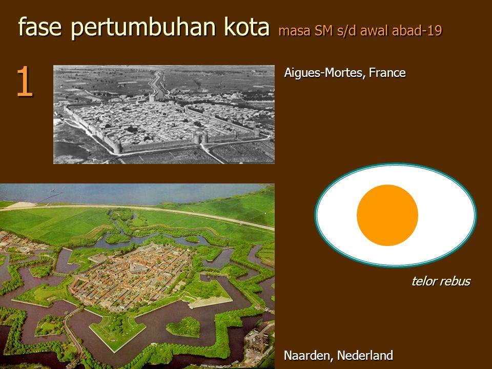 1 fase pertumbuhan kota masa SM s/d awal abad-19 Aigues-Mortes, France